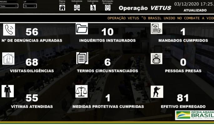 Quadro com balanço das ações realizadas no Tocantins a partir de 1ª de outubro até 3 de dezembro (Foto: Divulgação)